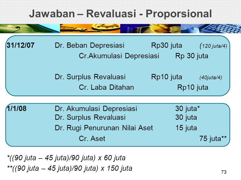 Jawaban – Revaluasi - Proporsional 31/12/07Dr. Beban DepresiasiRp30 juta( 120 juta/4) Cr.Akumulasi DepresiasiRp 30 juta Dr. Surplus RevaluasiRp10 juta