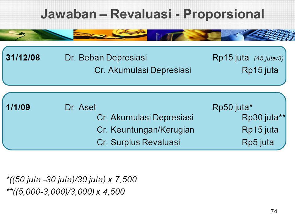 31/12/08Dr. Beban Depresiasi Rp15 juta (45 juta/3) Cr. Akumulasi DepresiasiRp15 juta 1/1/09Dr. AsetRp50 juta* Cr. Akumulasi Depresiasi Rp30 juta** Cr.