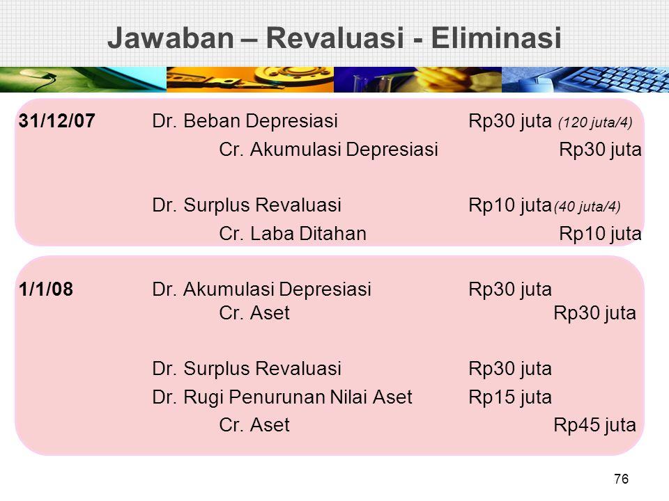 Jawaban – Revaluasi - Eliminasi 31/12/07Dr. Beban Depresiasi Rp30 juta (120 juta/4) Cr. Akumulasi Depresiasi Rp30 juta Dr. Surplus Revaluasi Rp10 juta