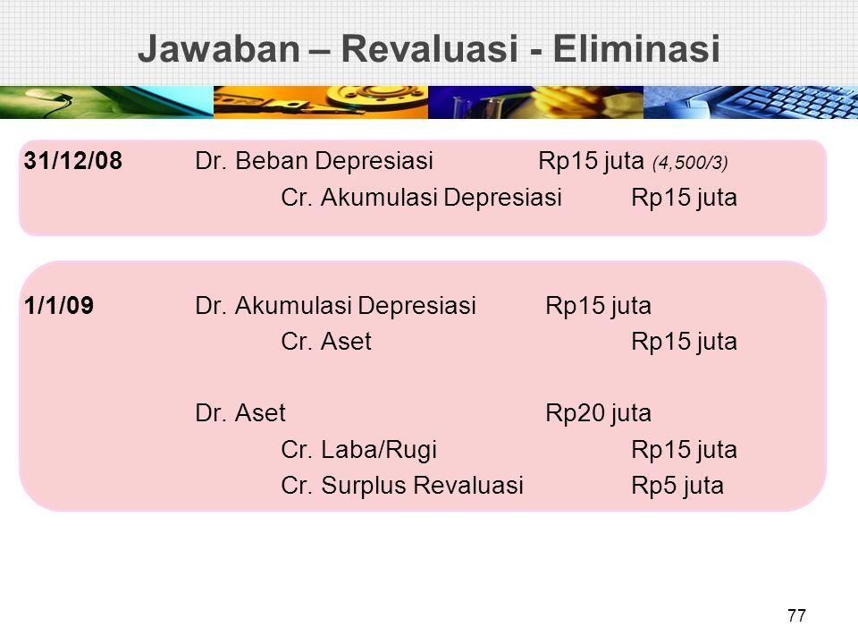 Jawaban – Revaluasi - Eliminasi 31/12/08Dr. Beban DepresiasiRp15 juta (4,500/3) Cr. Akumulasi Depresiasi Rp15 juta 1/1/09Dr. Akumulasi Depresiasi Rp15
