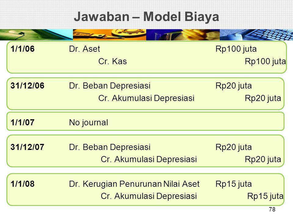 Jawaban – Model Biaya 1/1/06Dr. AsetRp100 juta Cr. Kas Rp100 juta 31/12/06Dr. Beban DepresiasiRp20 juta Cr. Akumulasi DepresiasiRp20 juta 1/1/07No jou