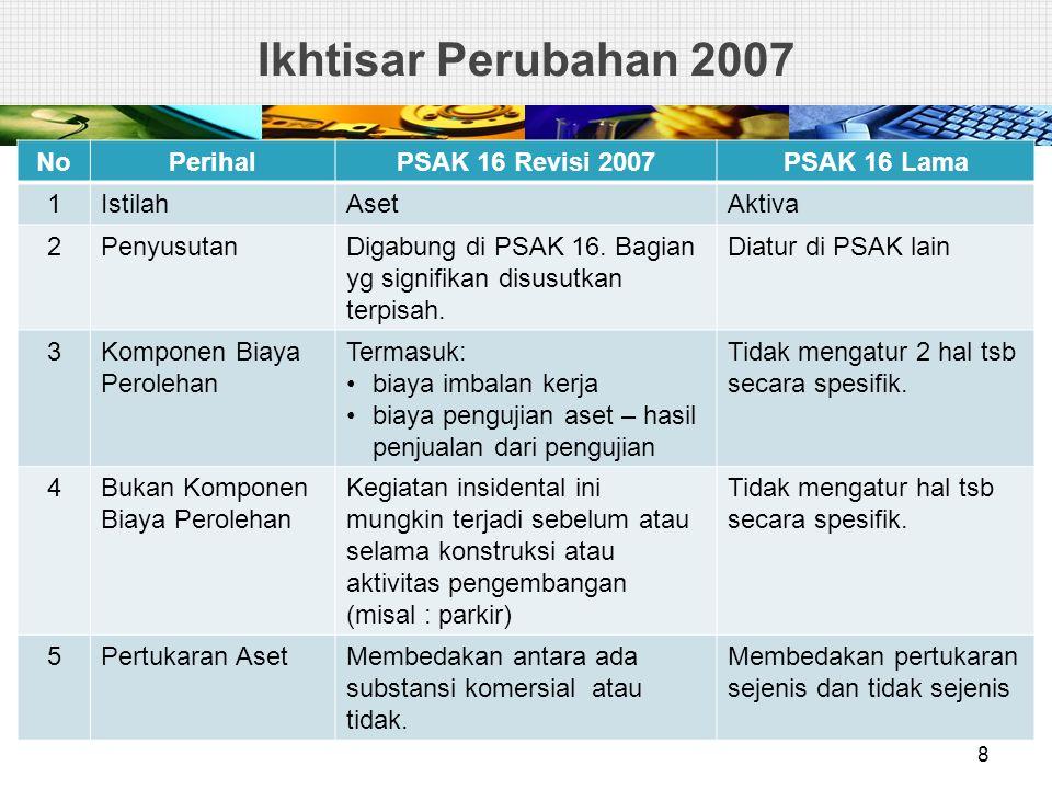 Ikhtisar Perubahan 2007 NoPerihalPSAK 16 Revisi 2007PSAK 16 Lama 1IstilahAsetAktiva 2PenyusutanDigabung di PSAK 16. Bagian yg signifikan disusutkan te