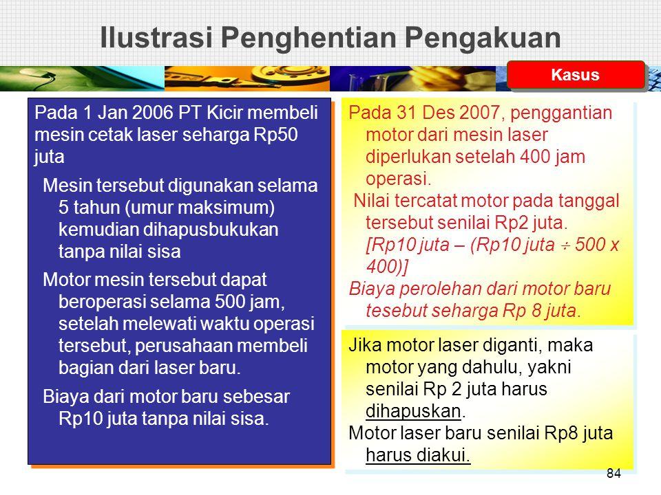 Pada 31 Des 2007, penggantian motor dari mesin laser diperlukan setelah 400 jam operasi. Nilai tercatat motor pada tanggal tersebut senilai Rp2 juta.