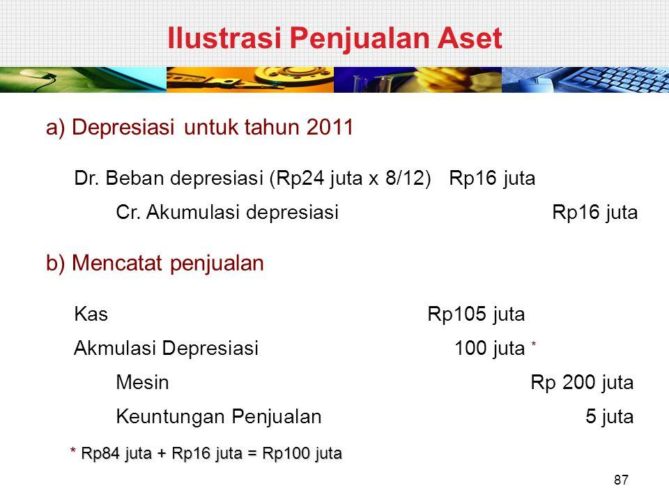 a) Depresiasi untuk tahun 2011 Dr. Beban depresiasi (Rp24 juta x 8/12) Rp16 juta Cr. Akumulasi depresiasiRp16 juta b) Mencatat penjualan KasRp105 juta