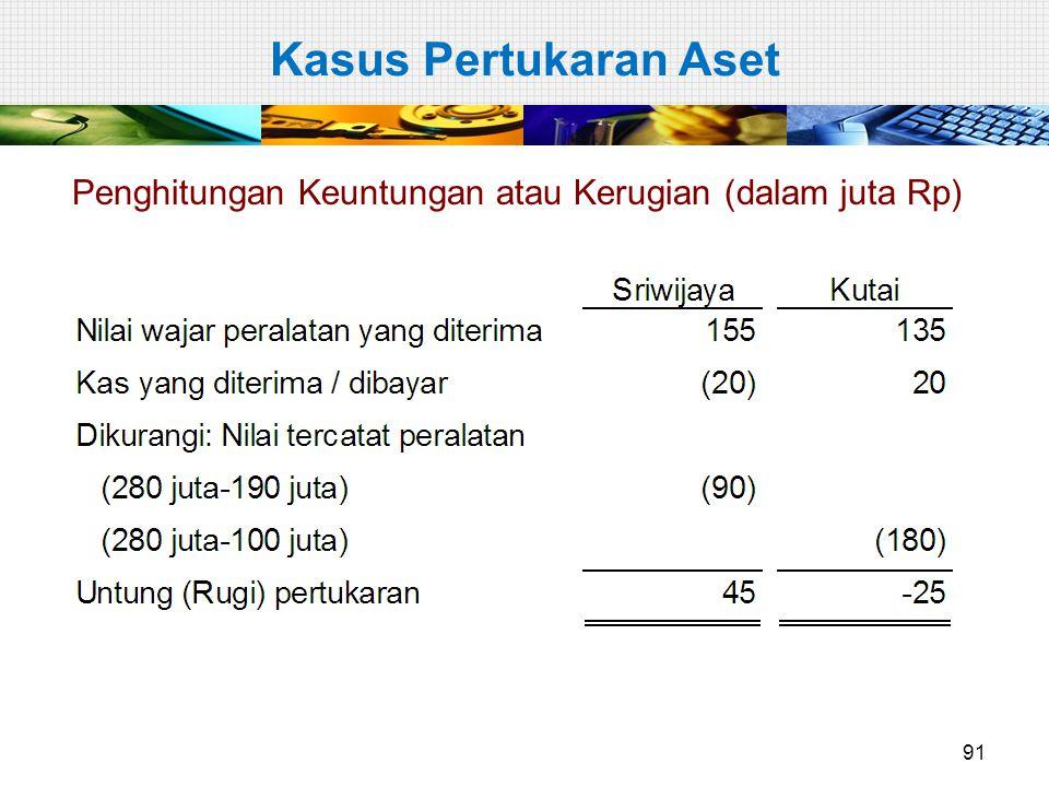 Penghitungan Keuntungan atau Kerugian (dalam juta Rp) Kasus Pertukaran Aset 91