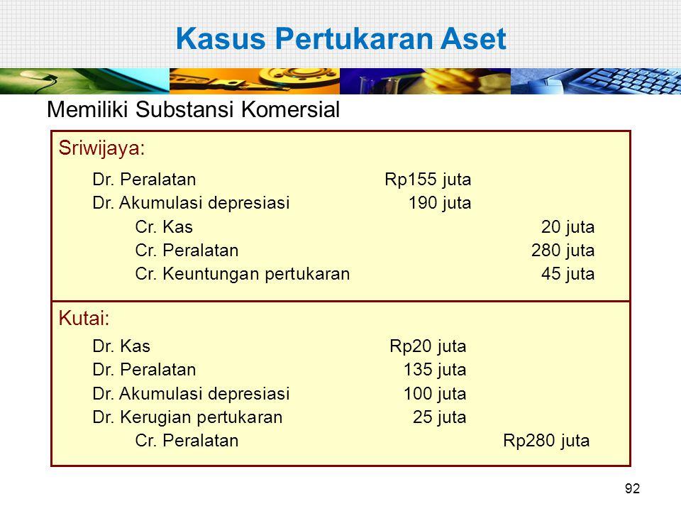 Memiliki Substansi Komersial Sriwijaya: Dr. PeralatanRp155 juta Dr. Akumulasi depresiasi190 juta Cr. Kas20 juta Cr. Peralatan280 juta Cr. Keuntungan p