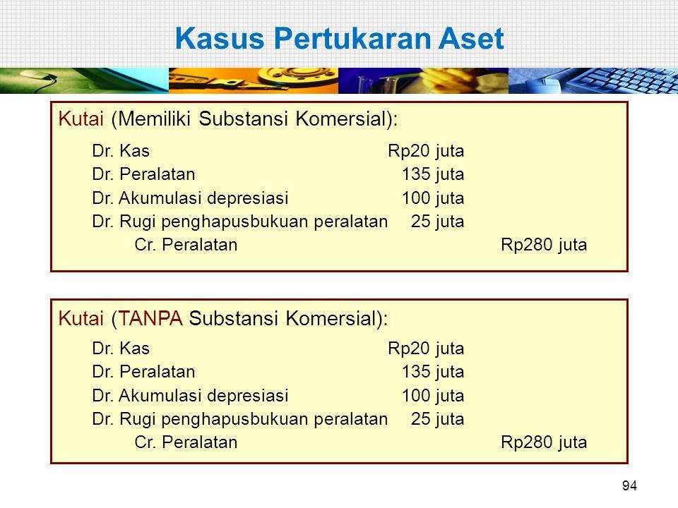 Kutai (Memiliki Substansi Komersial): Kutai (TANPA Substansi Komersial): Dr. KasRp20 juta Dr. Peralatan135 juta Dr. Akumulasi depresiasi100 juta Dr. R