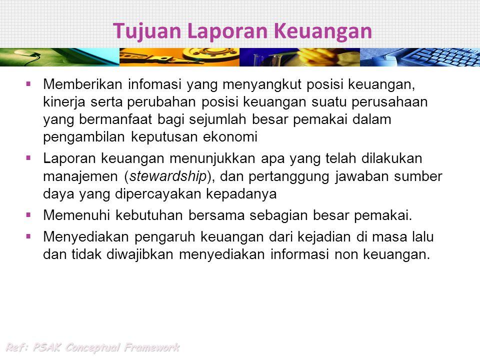 TERIMA KASIH Dwi Martani martani@ui.ac.idmartani@ui.ac.id atau dwimartani@yahoo.comdwimartani@yahoo.com 081318227080 / 08161932935 http:/staff.blog.ac.id/martani/ http://staff.ui.ac.id/martani 35