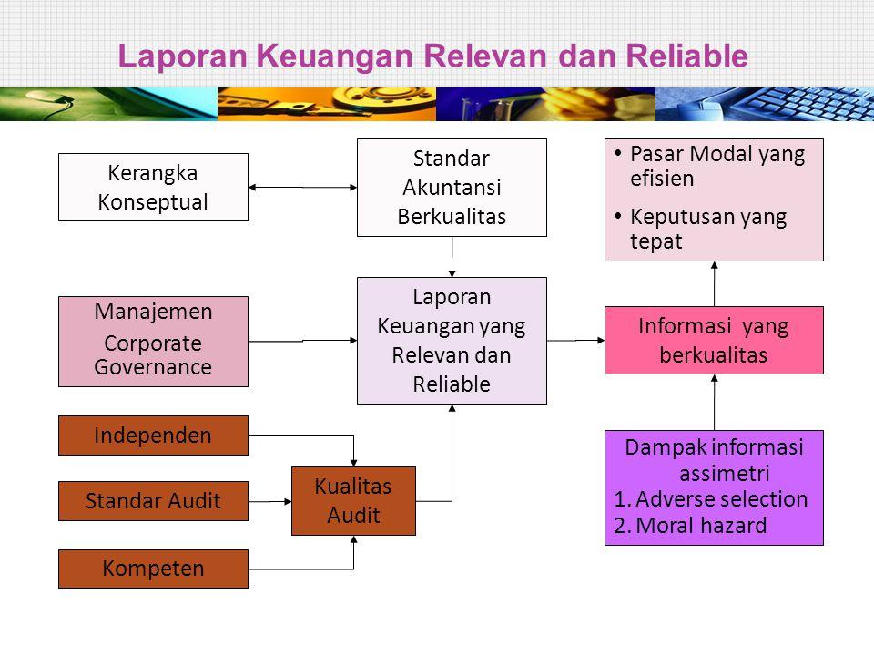 Roadmap IFRS di Indonesia 16