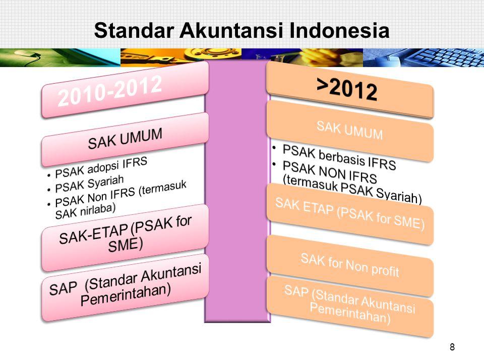 Standar Akuntansi Indonesia 8