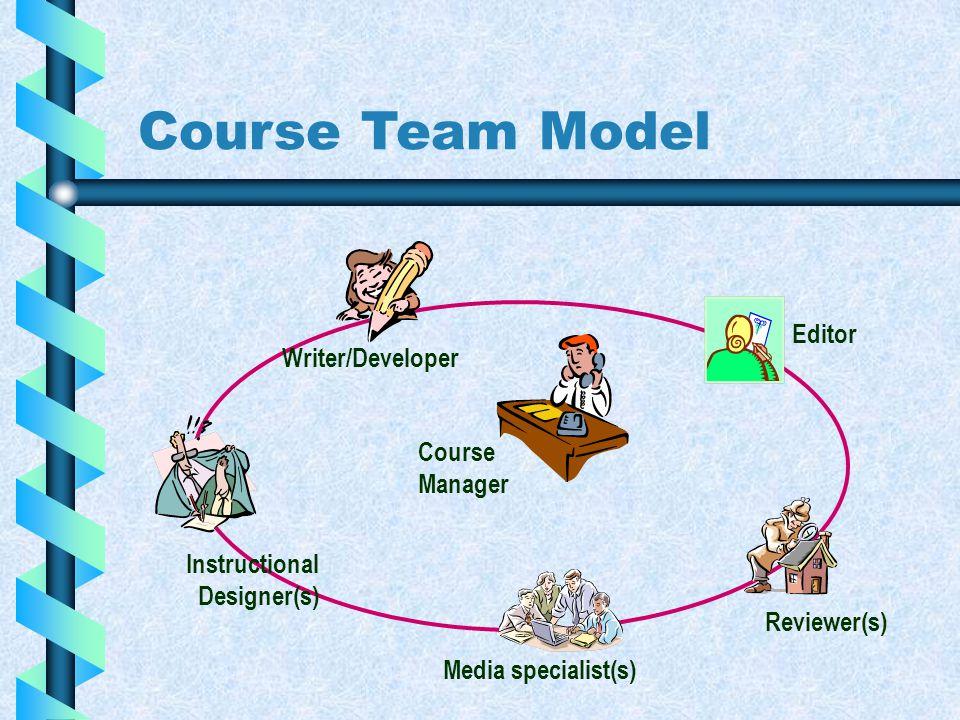 Course Manager Writer/Developer Instructional Designer(s) Reviewer(s) Media specialist(s) Editor Course Team Model