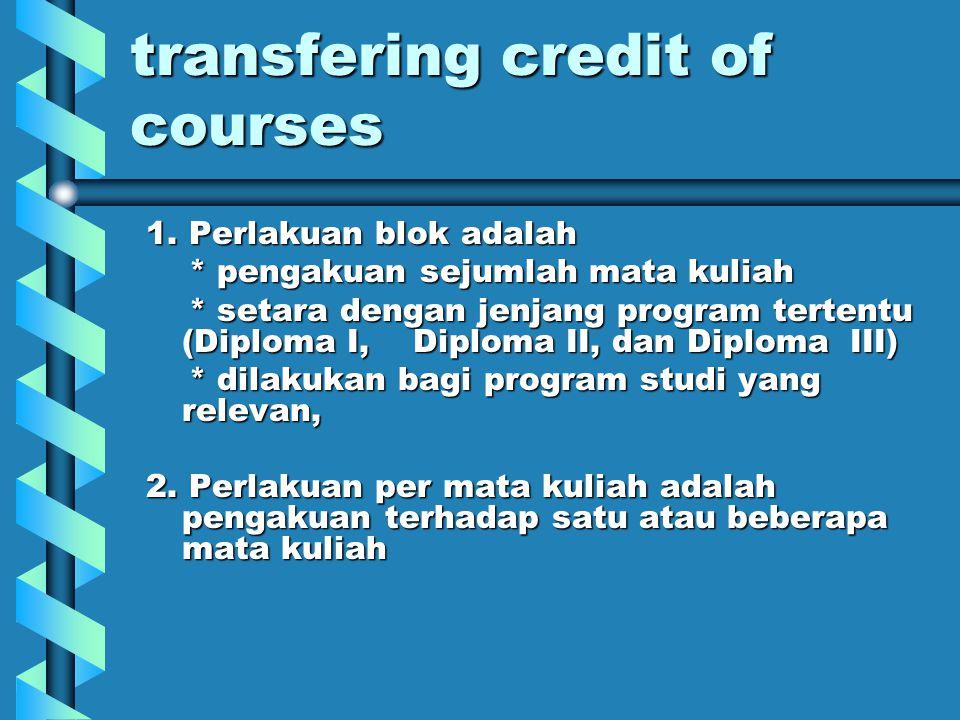 transfering credit of courses 1. Perlakuan blok adalah * pengakuan sejumlah mata kuliah * pengakuan sejumlah mata kuliah * setara dengan jenjang progr