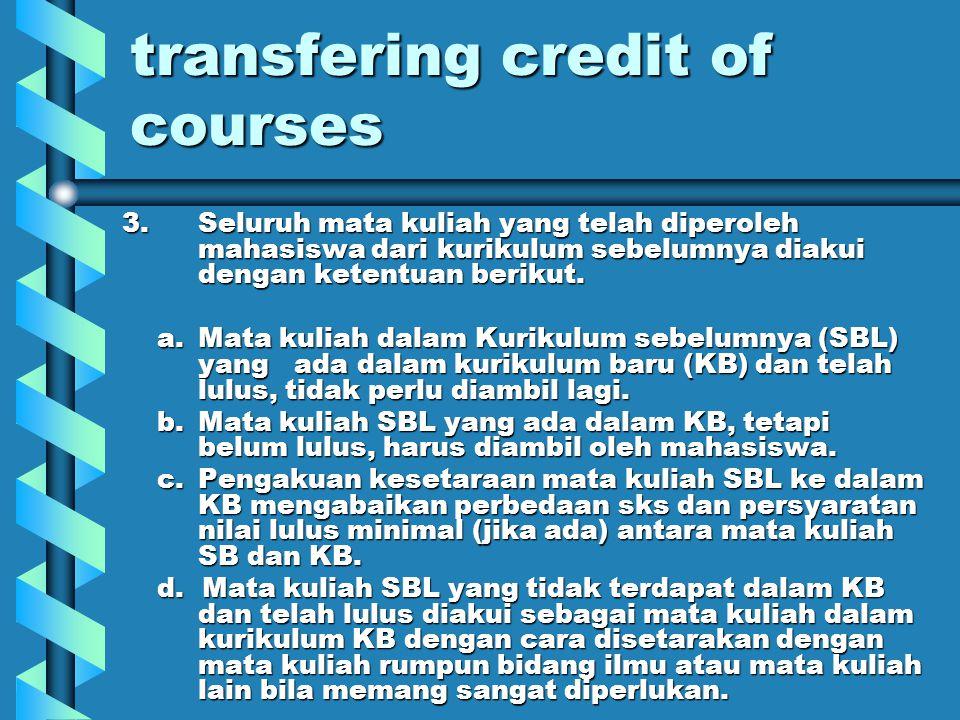 transfering credit of courses 3.Seluruh mata kuliah yang telah diperoleh mahasiswa dari kurikulum sebelumnya diakui dengan ketentuan berikut.