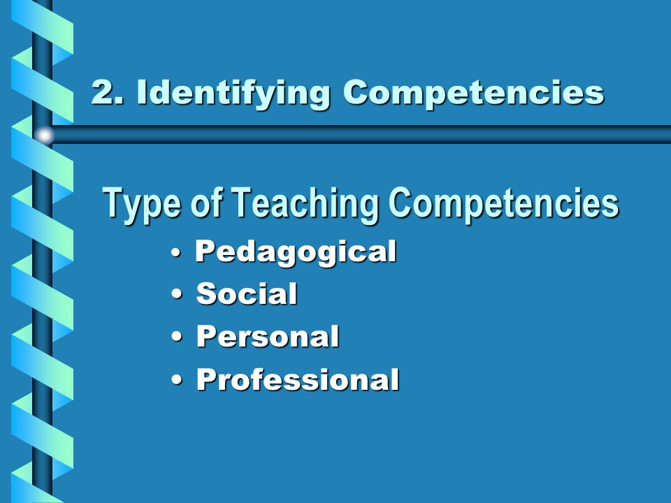 2. Identifying Competencies Type of Teaching Competencies Pedagogical Pedagogical Social Social Personal Personal Professional Professional