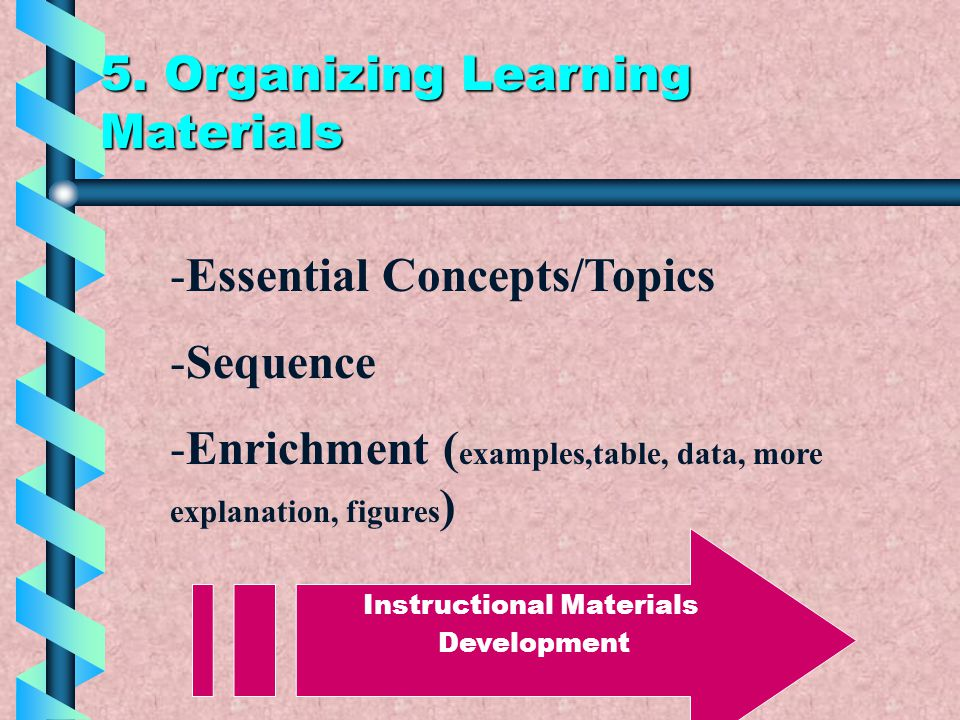-Essential Concepts/Topics -Sequence -Enrichment ( examples,table, data, more explanation, figures ) 5. Organizing Learning Materials Instructional Ma