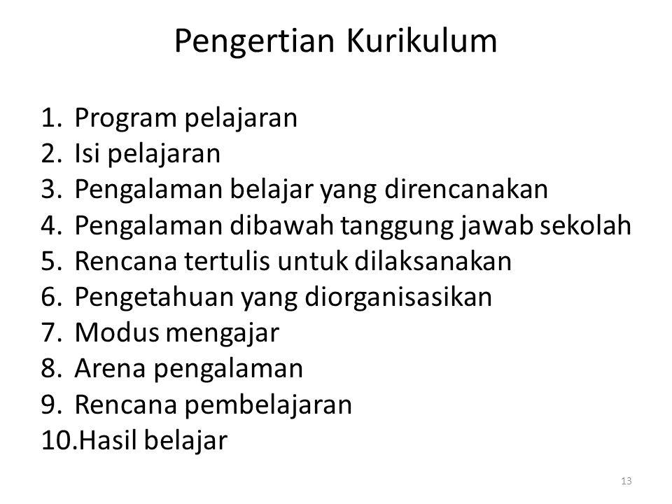 Pengertian Kurikulum 1.Program pelajaran 2.Isi pelajaran 3.Pengalaman belajar yang direncanakan 4.Pengalaman dibawah tanggung jawab sekolah 5.Rencana