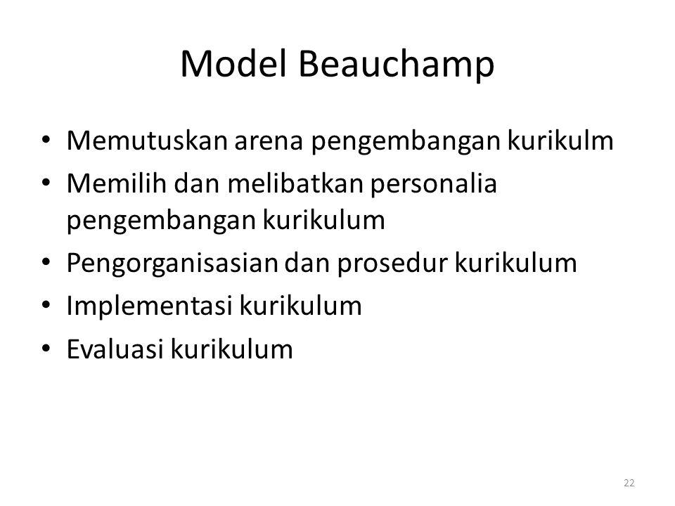 Model Beauchamp Memutuskan arena pengembangan kurikulm Memilih dan melibatkan personalia pengembangan kurikulum Pengorganisasian dan prosedur kurikulum Implementasi kurikulum Evaluasi kurikulum 22