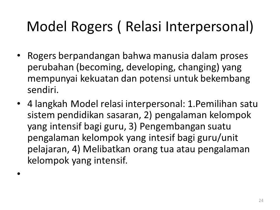 Model Rogers ( Relasi Interpersonal) Rogers berpandangan bahwa manusia dalam proses perubahan (becoming, developing, changing) yang mempunyai kekuatan dan potensi untuk bekembang sendiri.