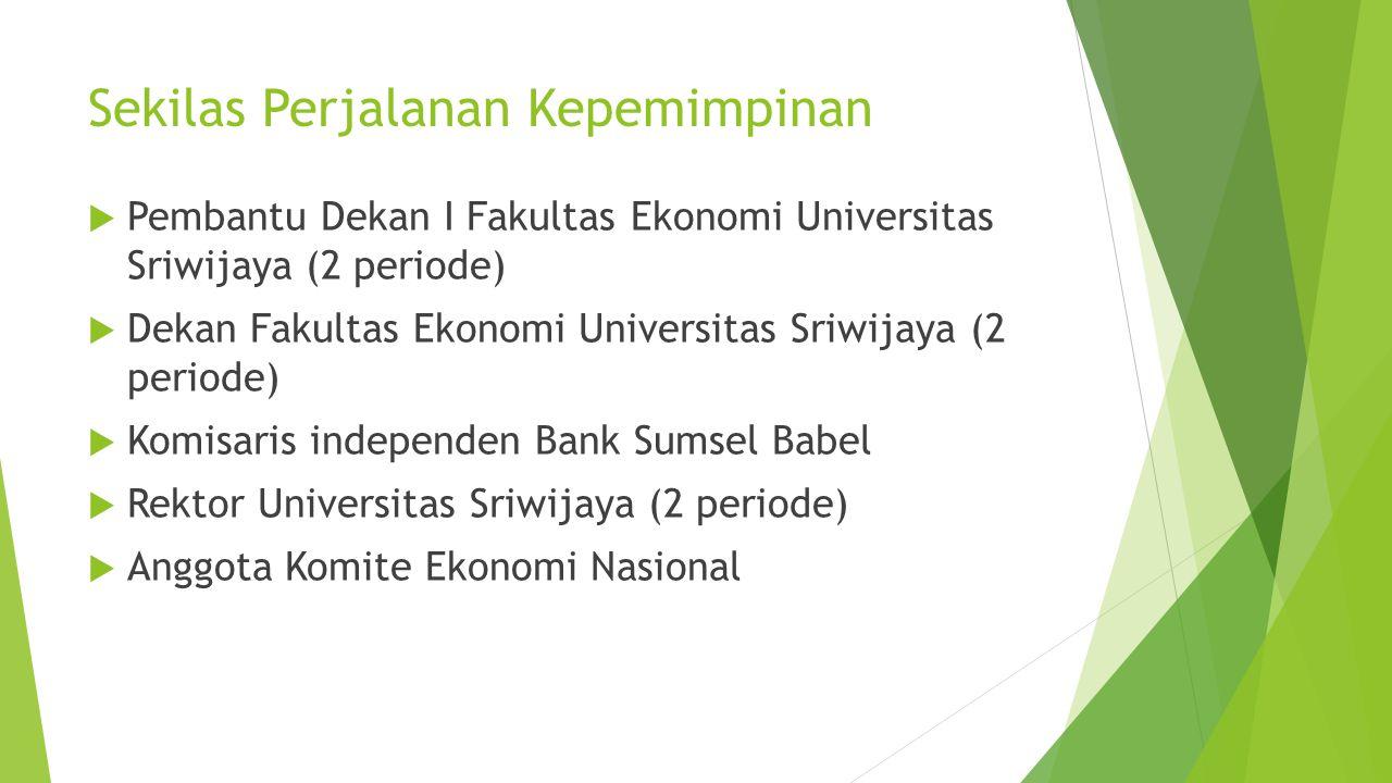 Sekilas Perjalanan Kepemimpinan  Pembantu Dekan I Fakultas Ekonomi Universitas Sriwijaya (2 periode)  Dekan Fakultas Ekonomi Universitas Sriwijaya (