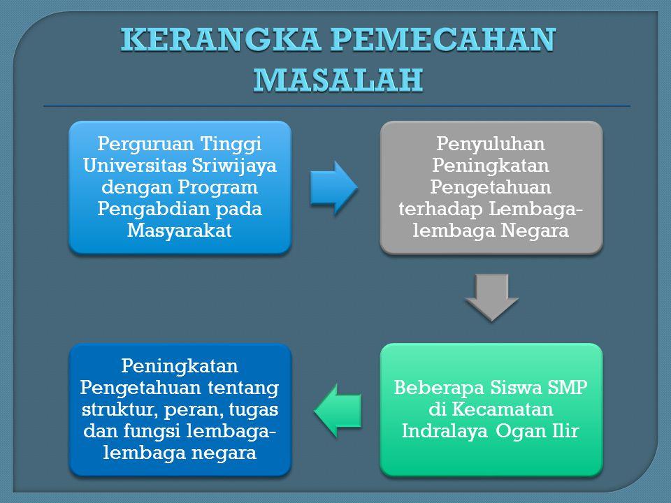 Perguruan Tinggi Universitas Sriwijaya dengan Program Pengabdian pada Masyarakat Penyuluhan Peningkatan Pengetahuan terhadap Lembaga- lembaga Negara B
