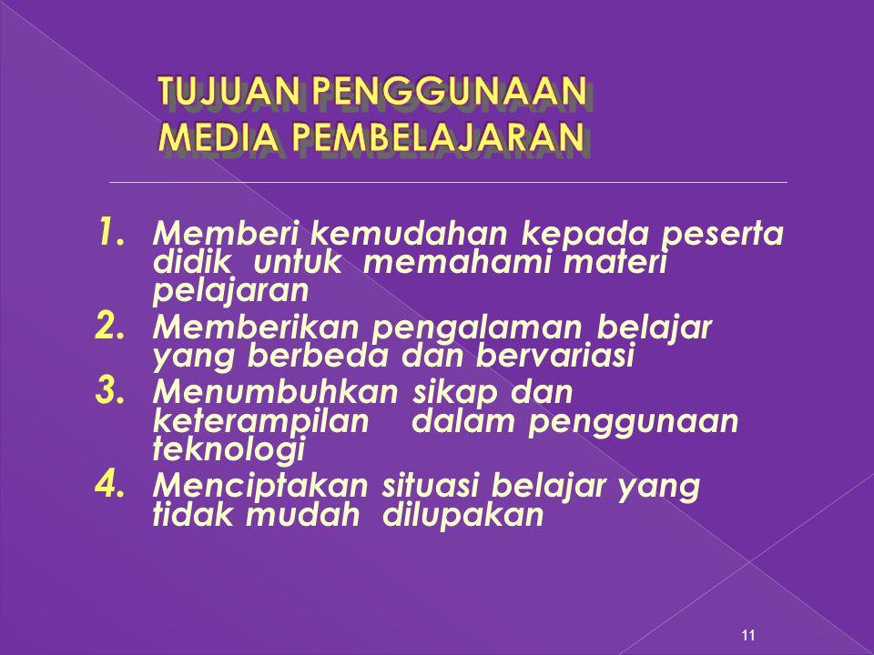 AL.kata Lambang V Gambar Rekaman, radio Film/gambar hidup Film Tv Pameran Karyawisata Demonstrasi Pengalaman dramattisasi Pengalaman tiruan yang diatu