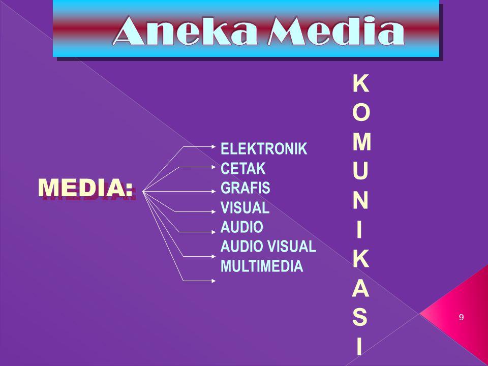  By design : Media pembelajaran yang sengaja dirancang khusus untuk tujuan pembelajaran. Misal : buku pelajaran, modul, program audio, program video,