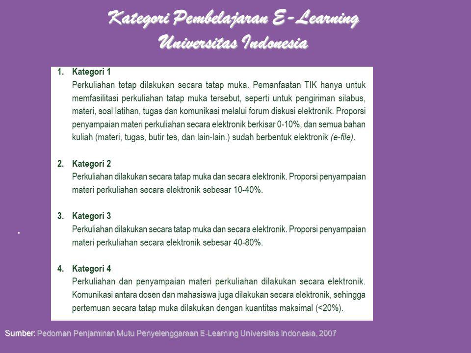 . Kategori Pembelajaran E-Learning Institut Pertanian Bogor (IPB) Sumber: Pedoman Penyelenggaraan E-Learning Institut Pertanian Bogor, 2011