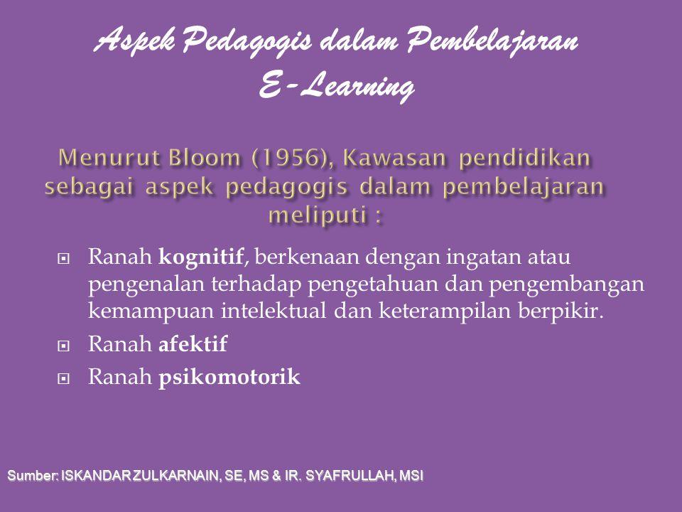 Aspek Pendagogis dalam Pembelajaran E-Learning Sumber: Leaflet Scele Fasilkom UI Metode pembelajaran E-Learning dapat memindahkan proses pendidikan (s