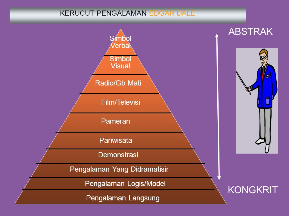 . Standar Mutu Pembelajaran E-Learning Sumber: Pedoman Penjaminan Mutu Penyelenggaraan E-Learning Universitas Indonesia, 2007