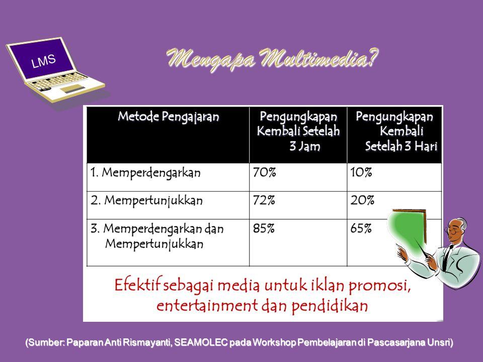 LMS Penyerapan sebesar 1,5% melalui sentuhan Penyerapan sebesar 3,4% melalui penciuman Penyerapan sebesar 11% melalui pendengaran Penyerapan sebesar 8