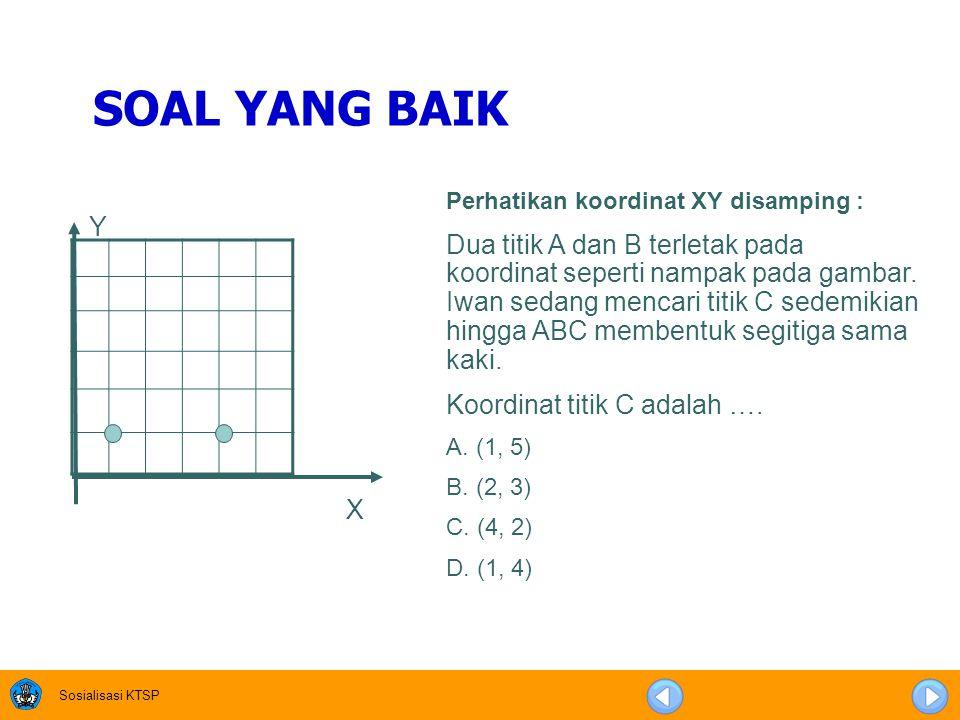 Sosialisasi KTSP Perhatikan koordinat XY disamping : Dua titik A dan B terletak pada koordinat seperti nampak pada gambar. Iwan sedang mencari titik C