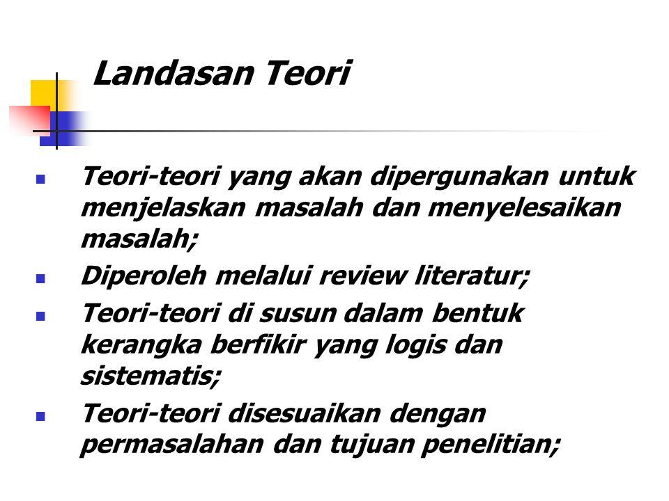 Landasan Teori Teori-teori yang akan dipergunakan untuk menjelaskan masalah dan menyelesaikan masalah; Diperoleh melalui review literatur; Teori-teori