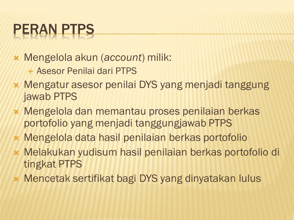 Jika, klik detail Dr. Waras M.Pd