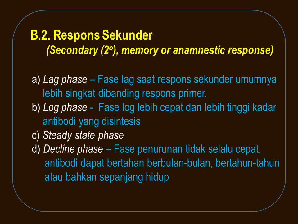 a) Lag phase – Fase lag saat respons sekunder umumnya lebih singkat dibanding respons primer. b) Log phase - Fase log lebih cepat dan lebih tinggi kad