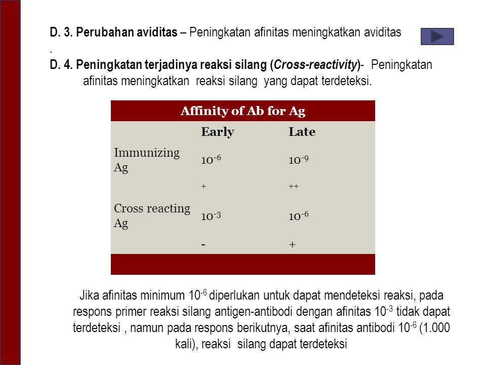 Affinity of Ab for Ag Early Late Immunizing Ag 10 -6 10 -9 +++ Cross reacting Ag 10 -3 10 -6 -+ D. 3. Perubahan aviditas – Peningkatan afinitas mening