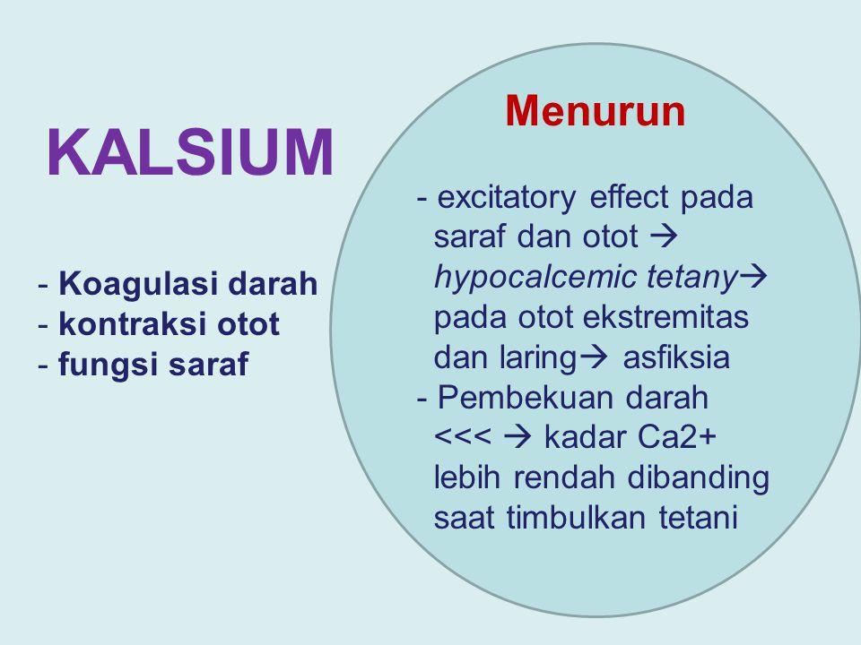 KALSIUM - Koagulasi darah - kontraksi otot - fungsi saraf Menurun - excitatory effect pada saraf dan otot  hypocalcemic tetany  pada otot ekstremita