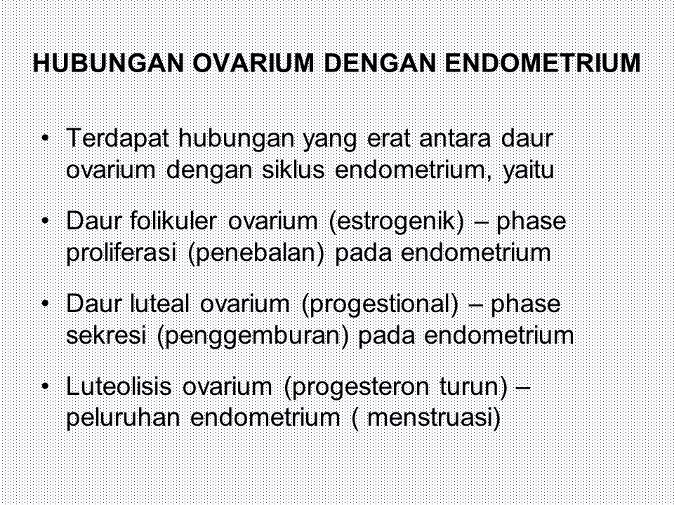HUBUNGAN OVARIUM DENGAN ENDOMETRIUM Terdapat hubungan yang erat antara daur ovarium dengan siklus endometrium, yaitu Daur folikuler ovarium (estrogeni