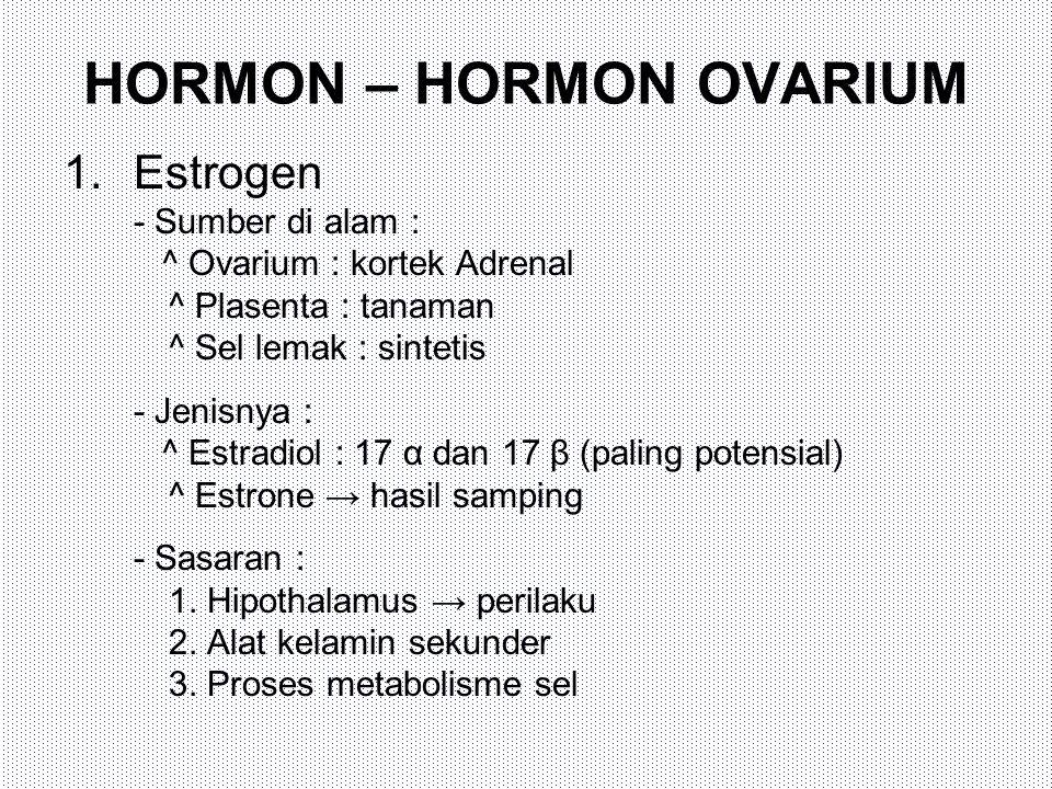 HORMON – HORMON OVARIUM 1.Estrogen - Sumber di alam : ^ Ovarium : kortek Adrenal ^ Plasenta : tanaman ^ Sel lemak : sintetis - Jenisnya : ^ Estradiol