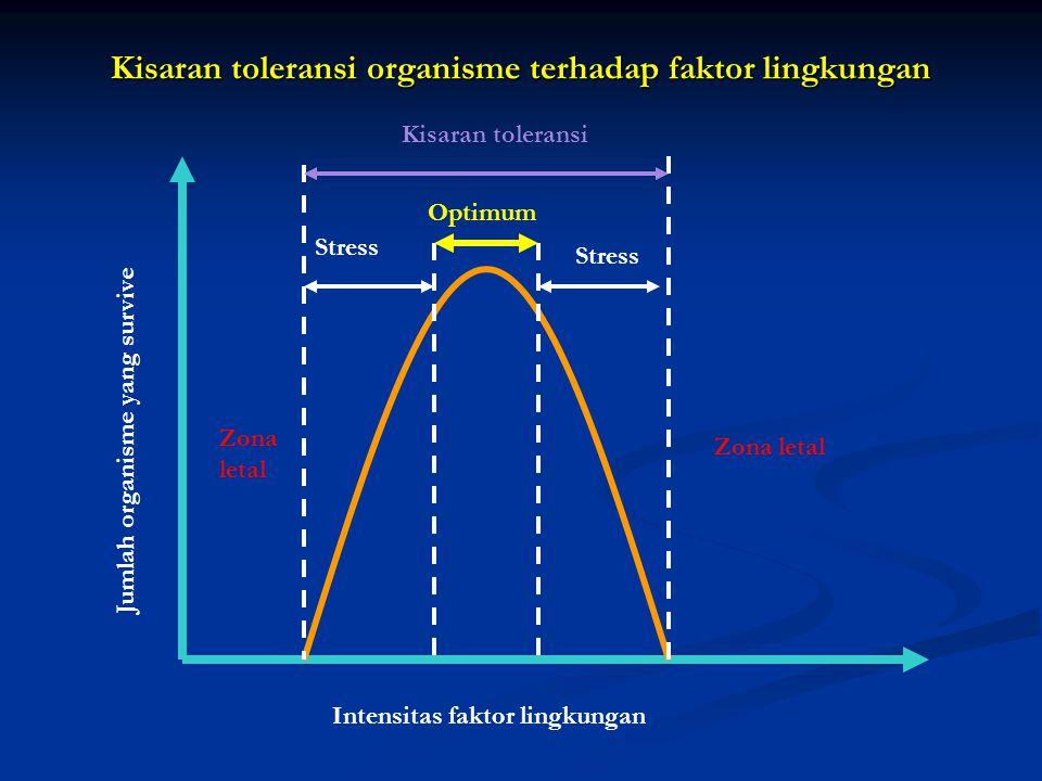 Kisaran toleransi organisme terhadap faktor lingkungan Kisaran toleransi Zona letal Stress Optimum Intensitas faktor lingkungan Jumlah organisme yang