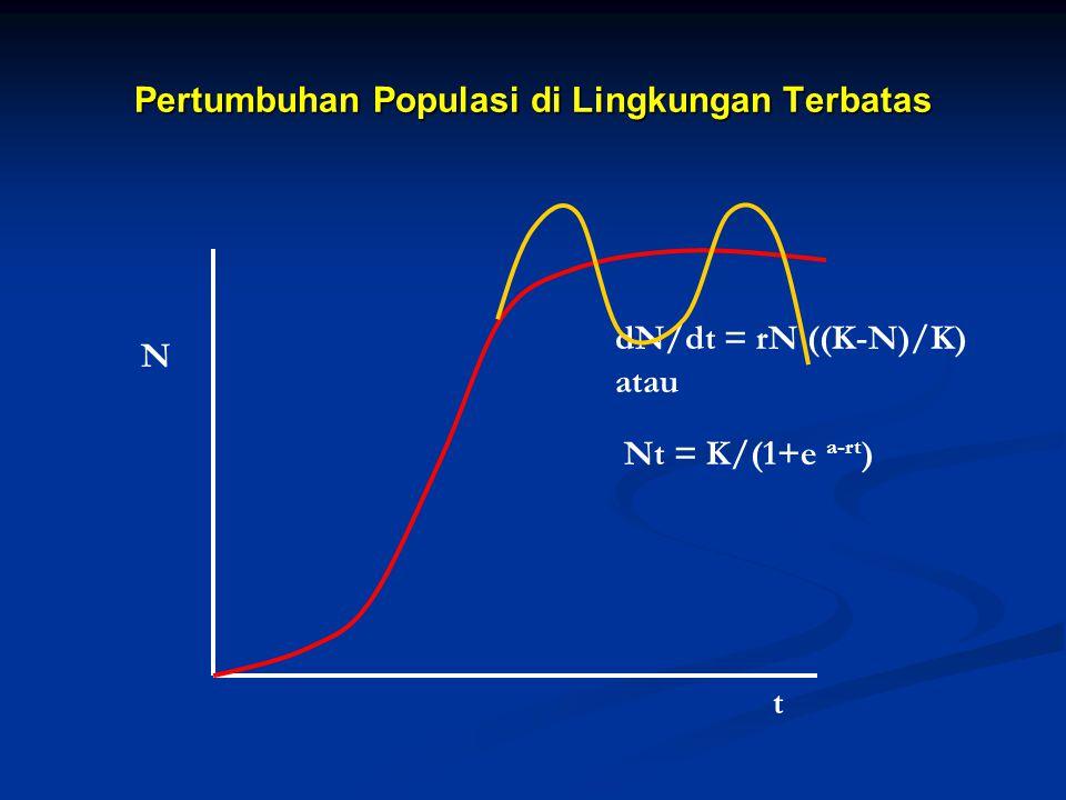 Pertumbuhan Populasi di Lingkungan Terbatas N t dN/dt = rN ((K-N)/K) atau Nt = K/(1+e a-rt )