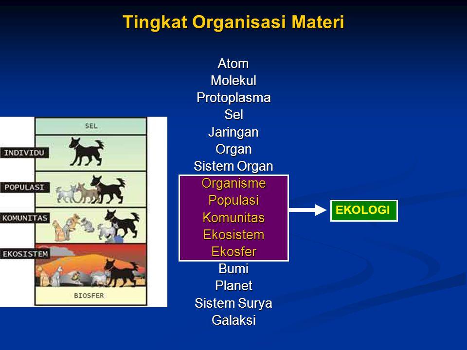 Tingkat Organisasi Materi AtomMolekulProtoplasmaSelJaringanOrgan Sistem Organ OrganismePopulasiKomunitasEkosistemEkosferBumiPlanet Sistem Surya Galaks