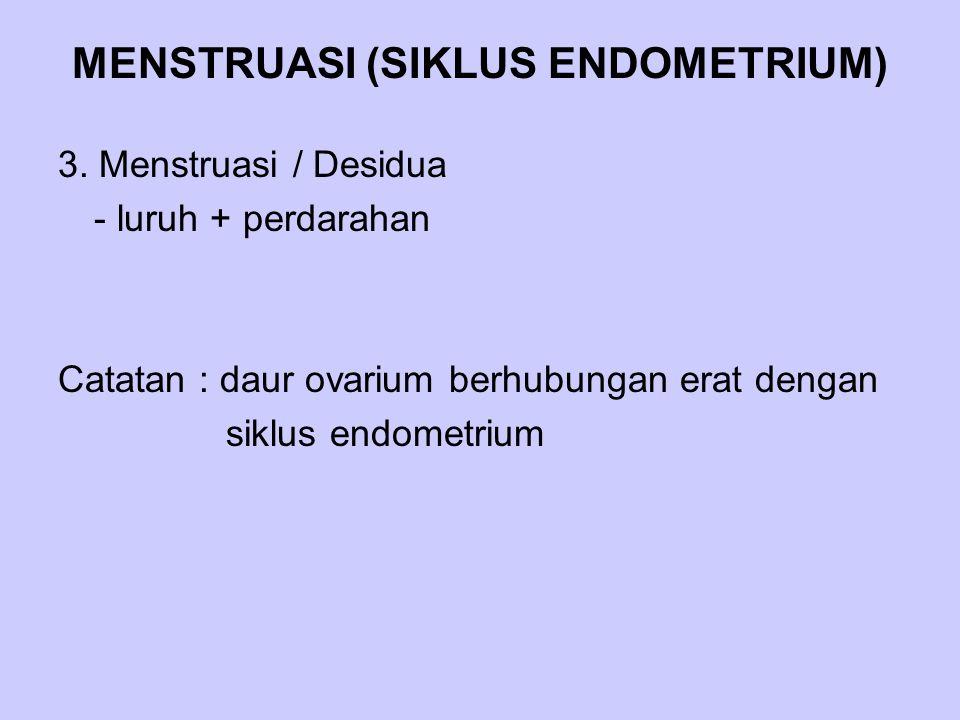 MENSTRUASI (SIKLUS ENDOMETRIUM) 3. Menstruasi / Desidua - luruh + perdarahan Catatan : daur ovarium berhubungan erat dengan siklus endometrium