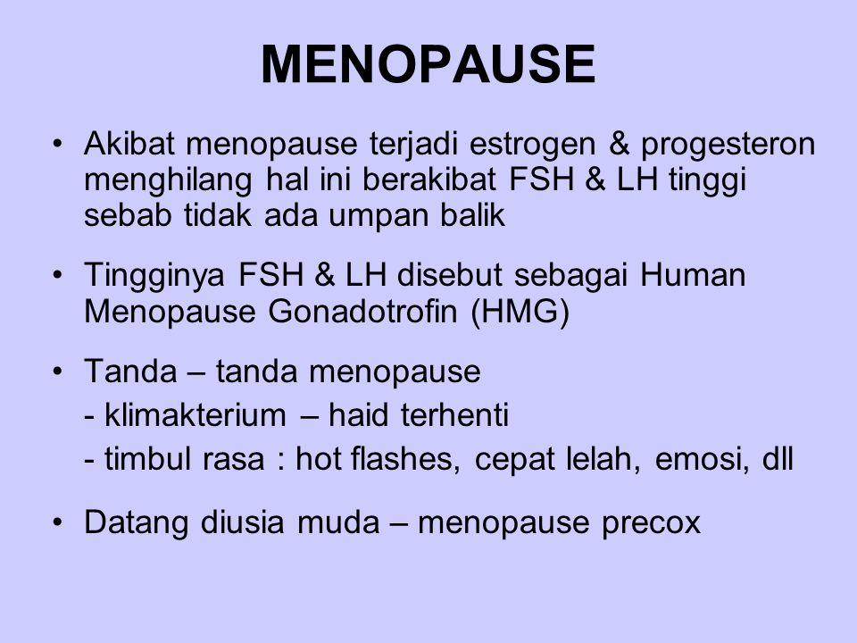 MENOPAUSE Akibat menopause terjadi estrogen & progesteron menghilang hal ini berakibat FSH & LH tinggi sebab tidak ada umpan balik Tingginya FSH & LH