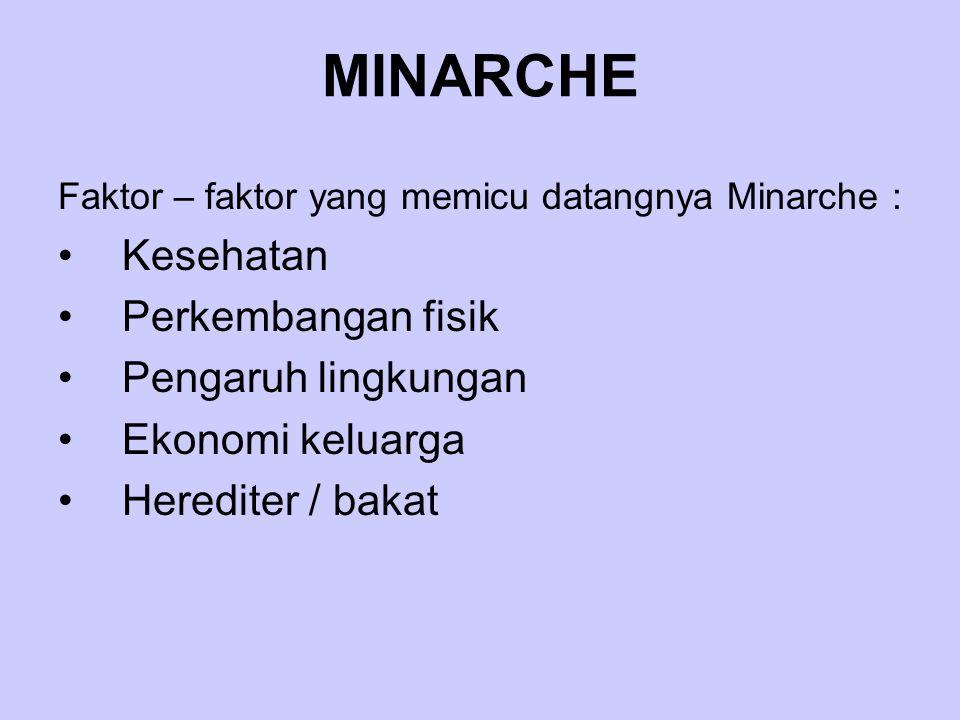 MINARCHE Faktor – faktor yang memicu datangnya Minarche : Kesehatan Perkembangan fisik Pengaruh lingkungan Ekonomi keluarga Herediter / bakat