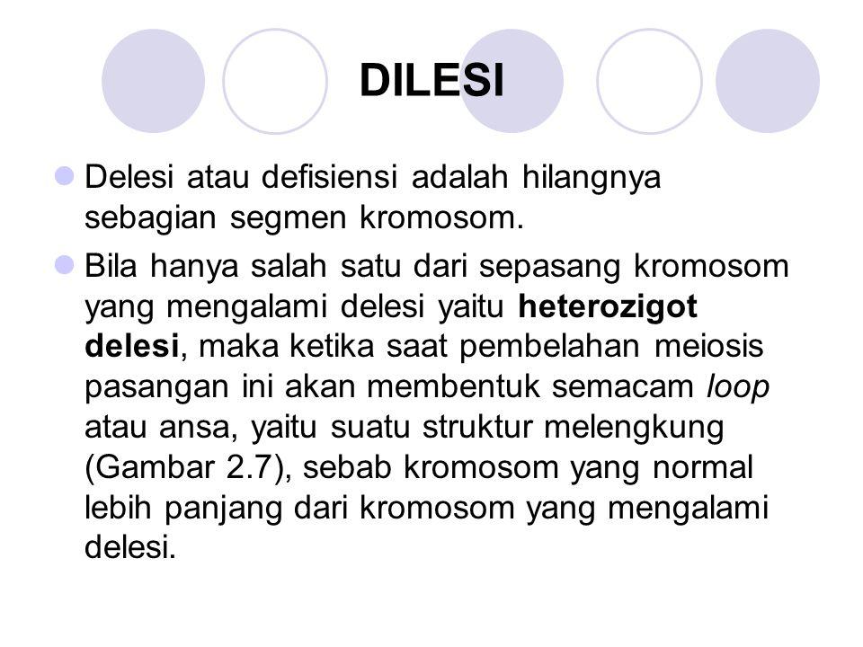 DILESI Delesi atau defisiensi adalah hilangnya sebagian segmen kromosom. Bila hanya salah satu dari sepasang kromosom yang mengalami delesi yaitu hete