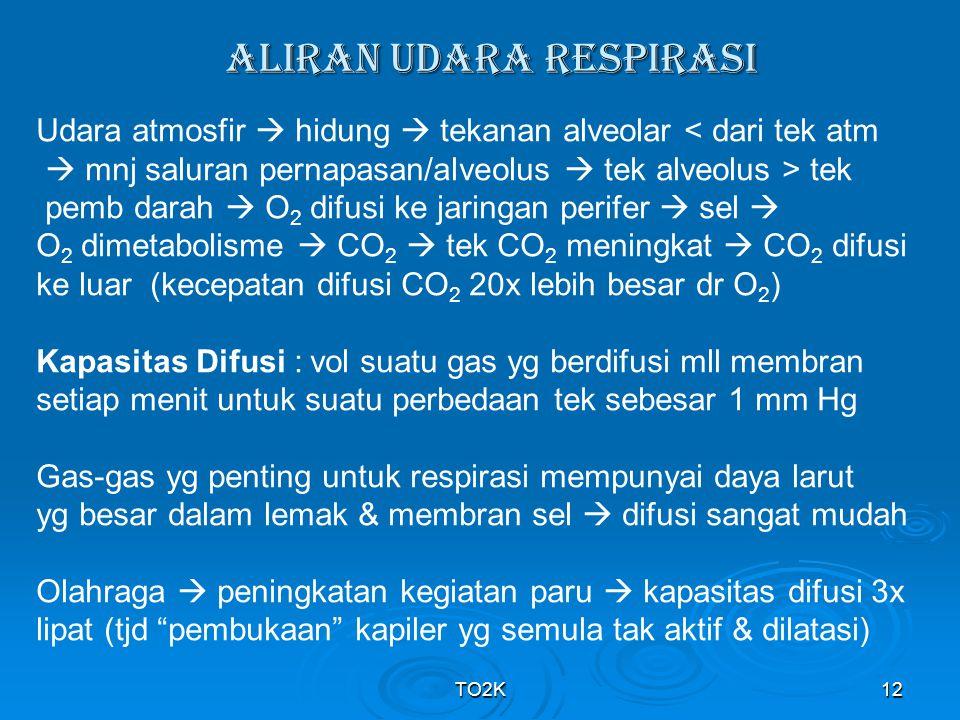 TO2K12 ALIRAN UDARA RESPIRASI Udara atmosfir  hidung  tekanan alveolar < dari tek atm  mnj saluran pernapasan/alveolus  tek alveolus > tek pemb da