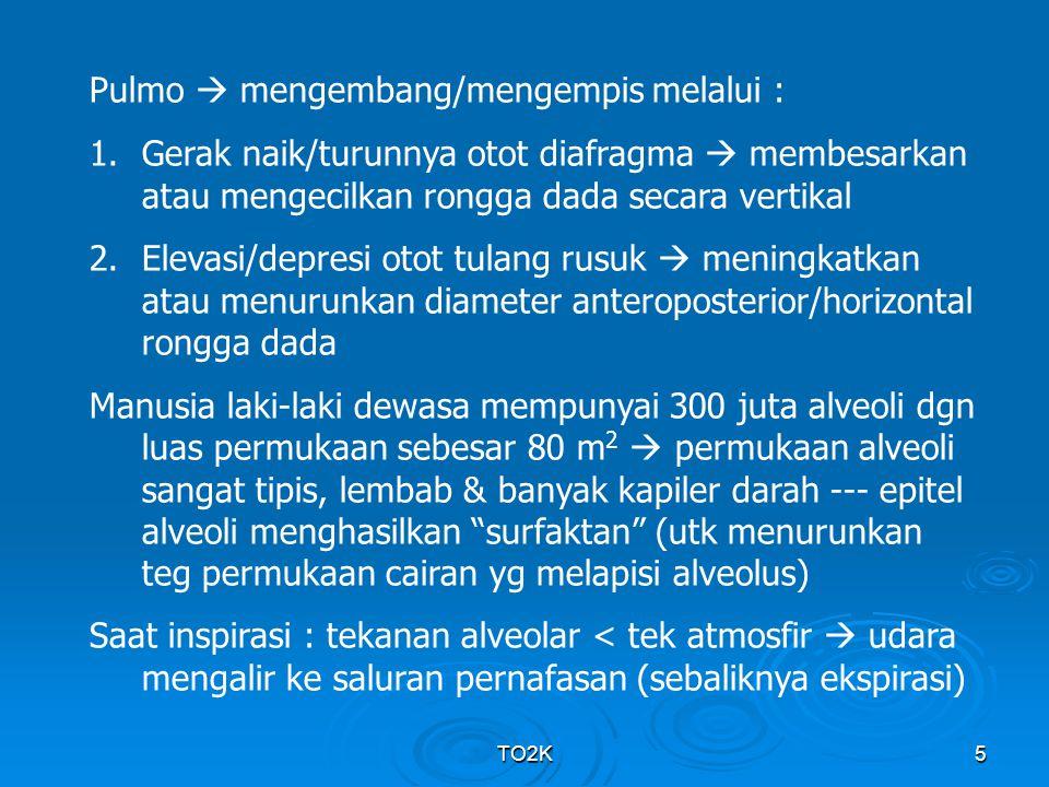 TO2K6 VOLUME PERNAPASAN 1.