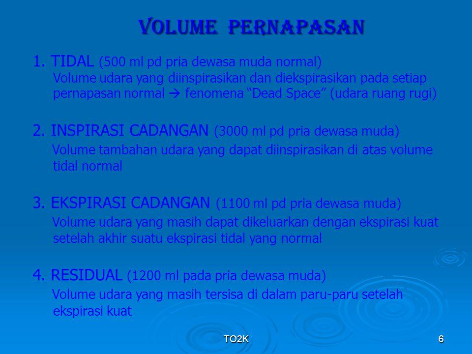 TO2K6 VOLUME PERNAPASAN 1. TIDAL (500 ml pd pria dewasa muda normal) Volume udara yang diinspirasikan dan diekspirasikan pada setiap pernapasan normal