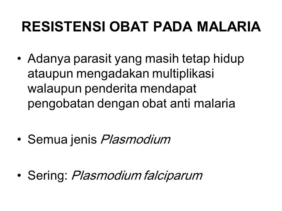 RESISTENSI OBAT PADA MALARIA Adanya parasit yang masih tetap hidup ataupun mengadakan multiplikasi walaupun penderita mendapat pengobatan dengan obat