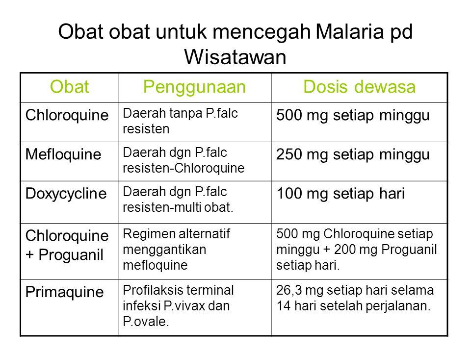 Obat obat untuk mencegah Malaria pd Wisatawan ObatPenggunaanDosis dewasa Chloroquine Daerah tanpa P.falc resisten 500 mg setiap minggu Mefloquine Daer